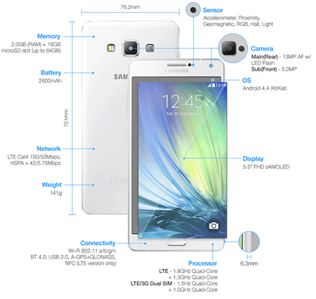 Specification techniques Galaxy A7